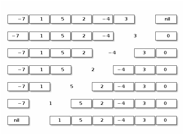 https://logicgrimoire.files.wordpress.com/2012/02/wpid-equi.png