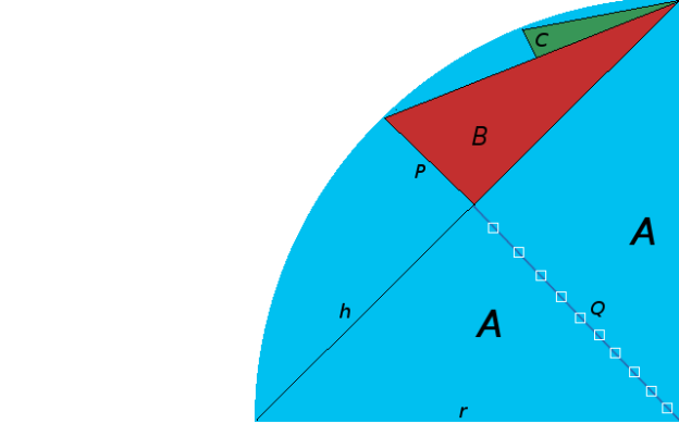 https://logicgrimoire.files.wordpress.com/2012/09/wpid-circle-diagram.png