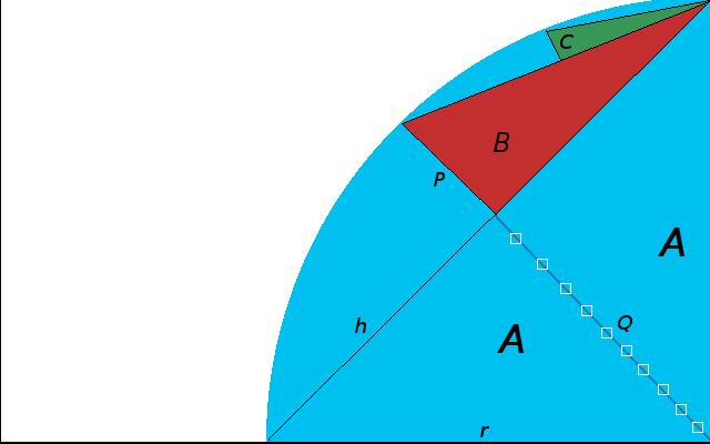 https://logicgrimoire.files.wordpress.com/2012/09/wpid-circle-diagram.png