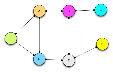 ../img/winston-horn-network.png